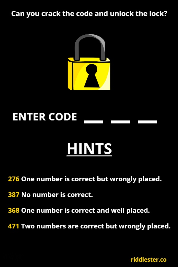 can you crack the code